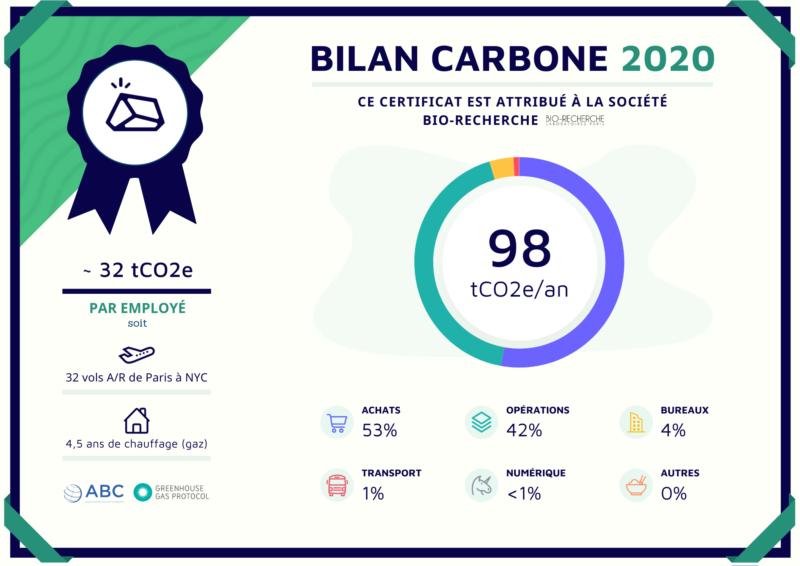 Certificat Bilan Carbone - Laboratoires Biorecherche